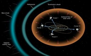 1001_Universe-heliosphere